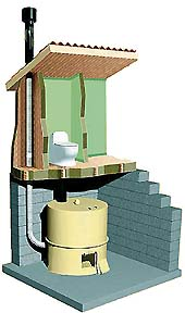Ecotech Carousel Composting Toilet System Ecotech Products